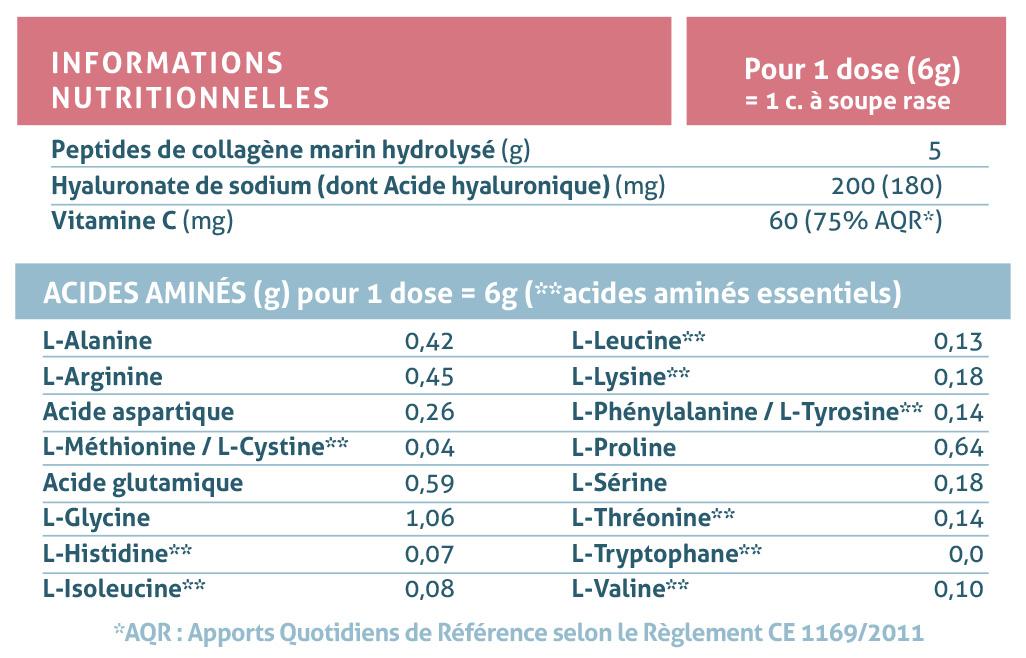 informazioni nutrizionali collagene pelle